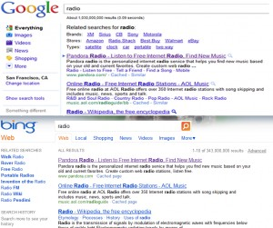 Google and Bing searches for Radio