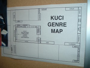 KUCI Genre Map