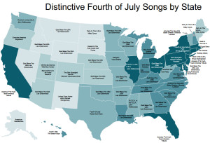 4th of July Spotify
