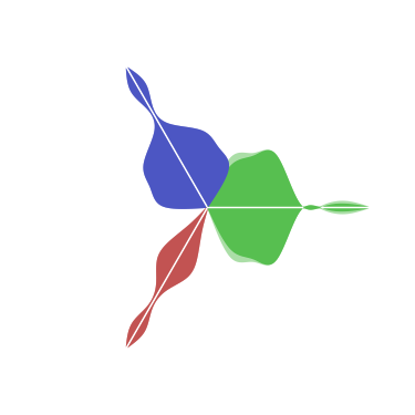Last.fm visualized flower